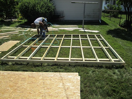 Shed Foundations Made Easy The Best Types Explained