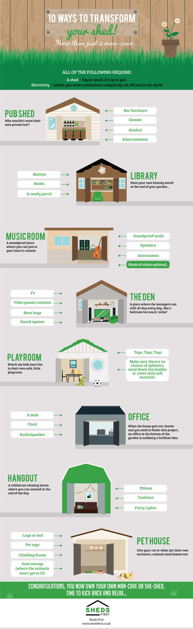 shed shed infographic storage